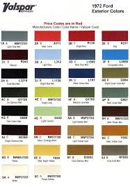 Ford Falcon Colour Chart Auto Paint Codes Know Green Color Scheme On 72 Grabber