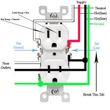wiring diagram electrical outlet wiring diagram how to connect receptacle wiring diagram examples at Wiring Diagram For An Electrical Outlet