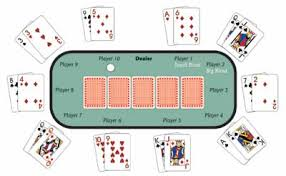 Advanced Strategy Starting Hand After The Flop Starting