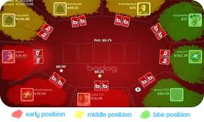 Texas Holdem Strategy Chart Texas Holdem Position Strategy