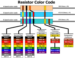 Resistor Color Code Chart Best Resistor Chart Electronics Center