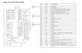 2006 nissan altima fuse panel diagram wiring diagrams thumbs 2004 nissan altima fuse box location at 2004 Nissan Altima Fuse Box Location