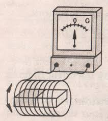 Контрольная работа по теме Электромагнитное поле  Контрольная работа Вариант 2 П hello html 30d94f99 png
