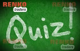 Trading Quiz How Well Do You Know Renko Charts