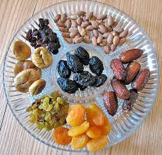Freeze Dried Food Conversion Chart Dried Fruit Wikipedia
