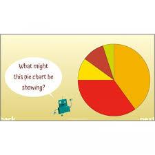 Pie Chart Problems Year 6 Solving Data Problems Understanding Pie Charts
