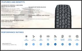 Toyo Tire Rating Chart Toyo Tires Open Country A T Ii On Off Road All Terrain