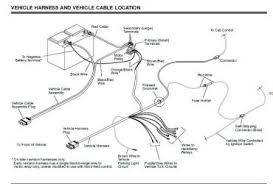 meyers snow plow wiring diagram e47 meyers image meyers snow plow wiring diagram wiring diagram and hernes on meyers snow plow wiring diagram e47