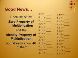 Multiplication Facts Tricks, rules, properties, and anything you ...