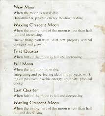 Wiccan Moon Chart Moons Moonlighting Witch