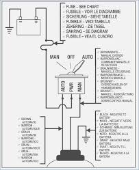 rule bilge pump float switch wiring diagram knitknot info Attwood Bilge Pump Wiring Diagram at Bilge Pump Wiring Diagram With Float Switch