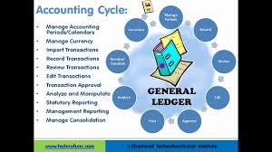 the general ledger of a business introduction to general ledger youtube