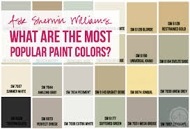 most popular paint colours for 2015. what are the most popular paint colors? with happily colours for 2015 e