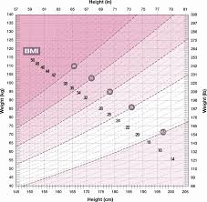 Faithful Baby Weight Percentile Canada Baby Age Weight