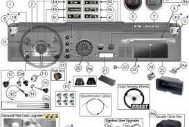 1973 jeep cj5 wiring diagram wiring diagrams and schematics distributor upgrade 39 74 cj5 232 258 page 2 off road forums wiring schematics es chieftian turn signal