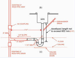 bathroom sink drain pipe image of kitchen pipes inside size prepare 7