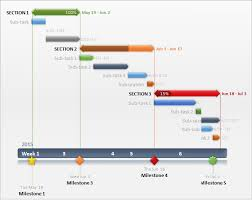 Download Gantt Chart Gantt Chart Template 5 Free Excel Pdf Documents Download Free