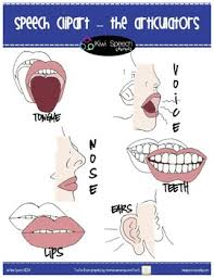 Image result for speech and language therapy clip art