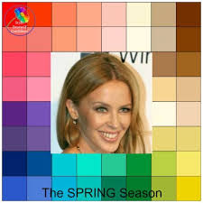 Color Me Beautiful Spring Color Chart Seasonal Color Analysis Spring