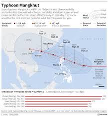 Typhoon Tracking Chart Hong Kong Southern China Clean Up After Super Typhoon