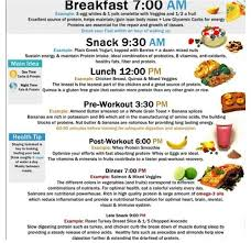 Body Fitness Food Chart 30 Punctual Daily Diet Chart For Healthy Body