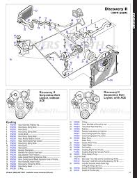 land rover discovery radiator diagram wiring diagram for you • discovery ii cooling heating rovers north land rover parts and rh roversnorth com 2003 land rover discovery radiator hose diagram land rover discovery 2016