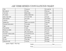 English Verb Tenses Chart Worksheets Conjugation Lesson Plans Worksheets Reviewed By Teachers