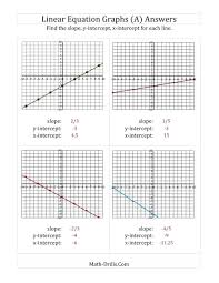 sketch the graph of each line worksheet answers math graphing inequalities worksheets math sketch the graph