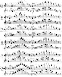 3 Octave Violin Arpeggios Violin Sheet Music Violin Music