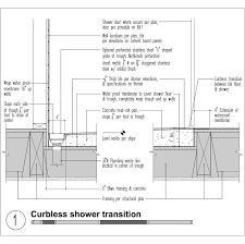 build llc curbless shower detail