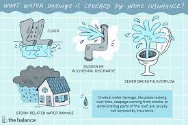 Most homeowners insurance policies cover water damage that comes from above, but certain types of water damage may be excluded unless special coverage is purchased. Making A Water Damage Claim What S Covered Or Not