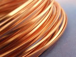 Comex Copper Chart Comex Copper Live Chart World Market Live