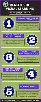 Visual Learning Strategies Visual Learning Strategies