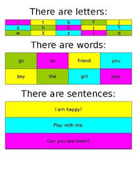 Anchor Chart Letters Words Sentences By Adapt Learn