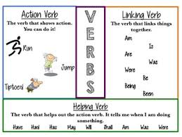 Verb Types Chart Types Of Verbs Anchor Chart