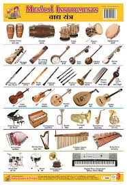 Buy Wall Chart Of Plastic Non Tearable Of Musical