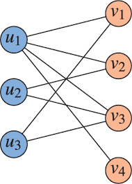 Graphs Structure Measuring With Community And Modeling Bipartite WqtxrwptY