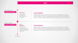 Sell Powerpoint Templates 7 Steps Of Buying And Selling Process Powerpoint