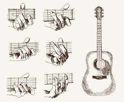 3 chords, 30 songs on guitar. 5 Common Chord Progressions To Help You Play 100 S Of Songs