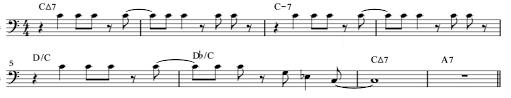 Green Dolphin Street Chart On Green Dolphin Street Ray Brown Bass Transcription