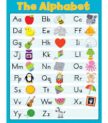 The Alphabet Chart Preschool Printable Food Vocabulary Games
