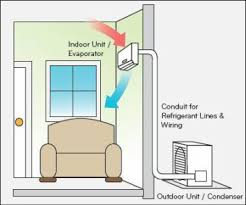 how much does a ductless air conditioner cost mitsubishi mitsubishi ductless is simple and practical