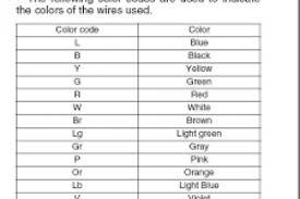 subaru wiring diagram color codes 4k wallpapers cat6 wiring diagram color codes at Wiring Diagram Color Codes