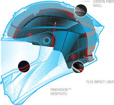 bell bicycling and motorcycle helmets