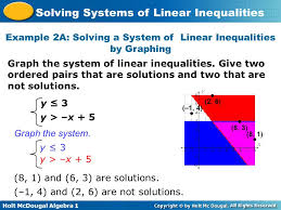 example 2a solving a system of linear inequalities by graphing
