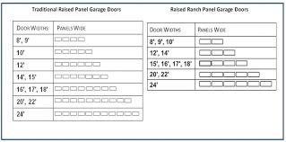 standard size options for raised panel garage doors