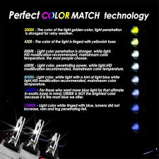 Amazon Com Oto Hid Xenon Lamp A Pair D2s Strip Light