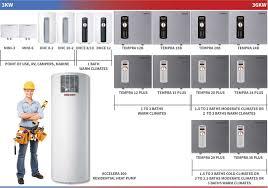 Ecosmart Tankless Water Heater Sizing Chart Siebel Eltron Tankless Water Heater Size Guide Displaying