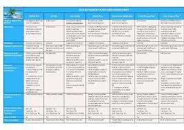 25 Symbolic Retirement Plan Comparison Chart Feature