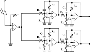 Circuit Chart Of Signal Processing With Multiple Frequency